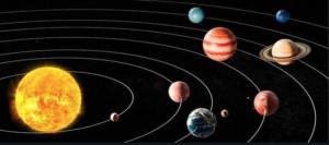 星座命盤解析
