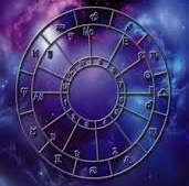 星座運勢原理